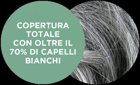 Selective Professional - Crema Capillare, 1000ml