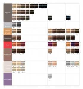 Matrix New Total Results Mega Sleek Conditioner